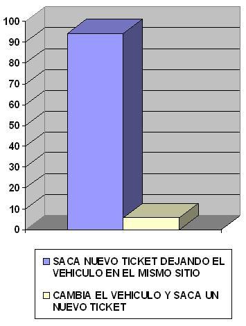 grafica 8