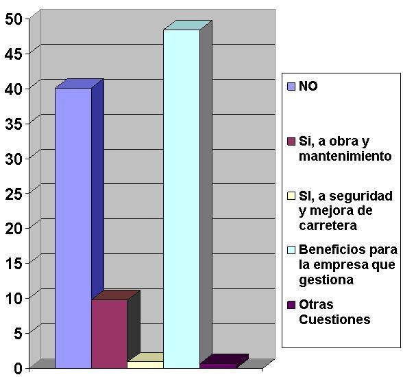 Grafico P2